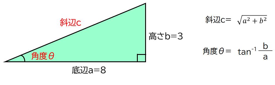 f:id:yuinomi:20210710131325p:plain