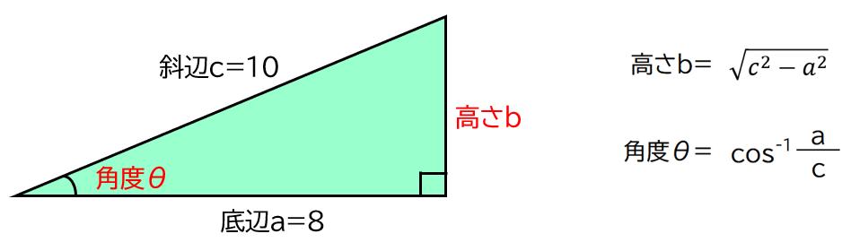 f:id:yuinomi:20210710132153p:plain