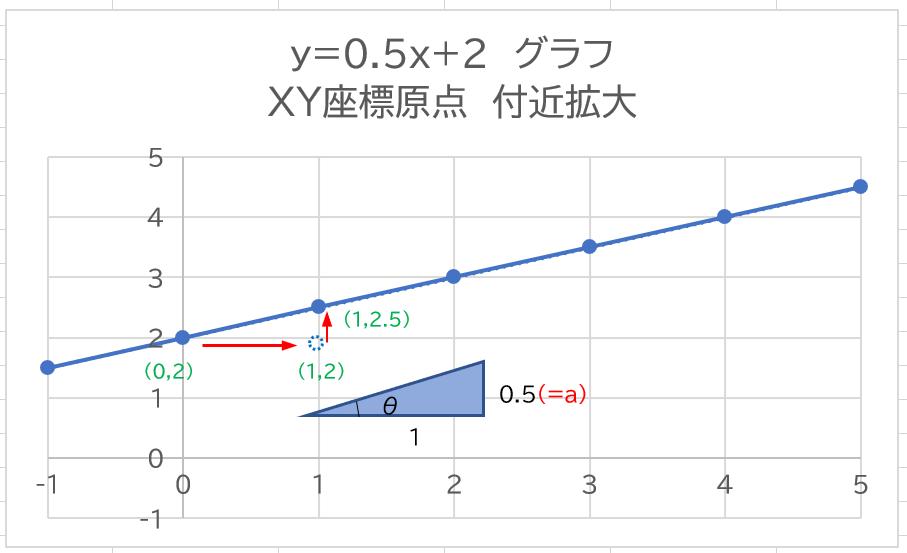 f:id:yuinomi:20210714220140p:plain