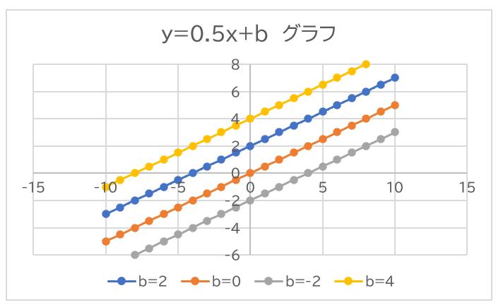 f:id:yuinomi:20210714220148p:plain