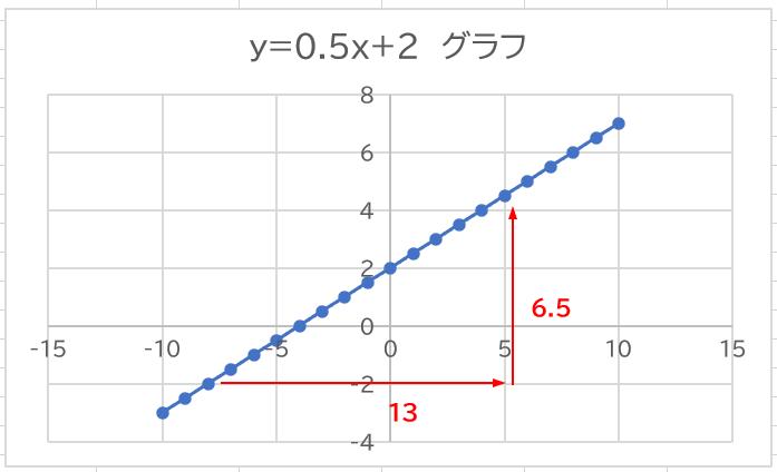 f:id:yuinomi:20210714222154p:plain