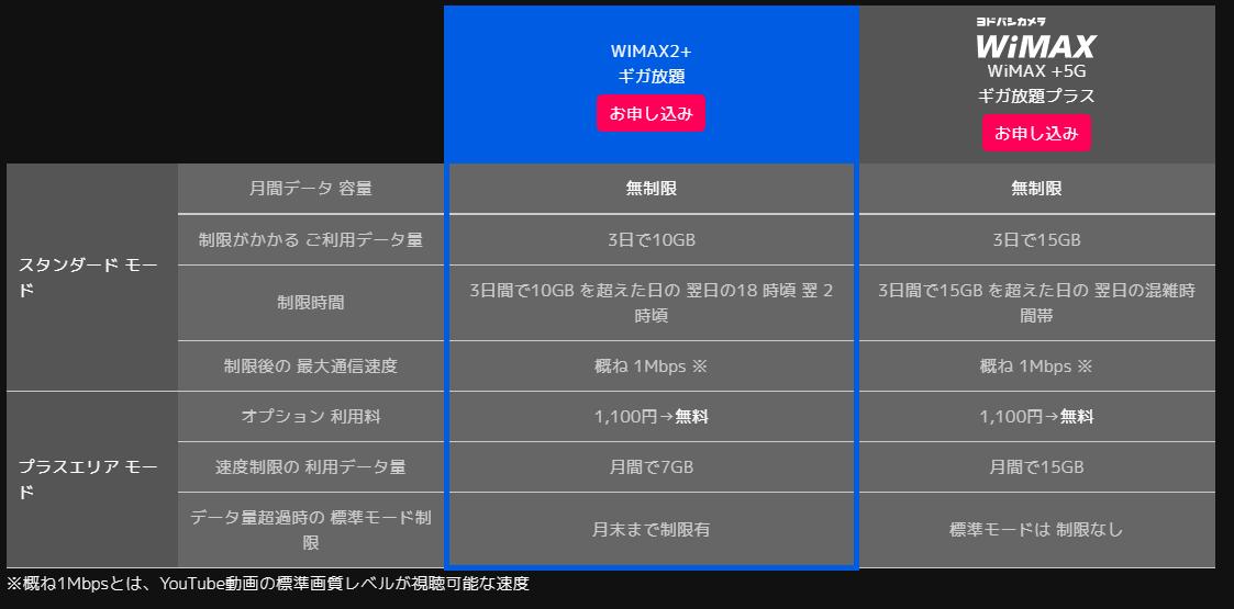 f:id:yuinomi:20210725125303p:plain