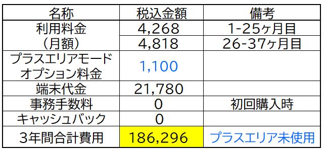 f:id:yuinomi:20210725173205p:plain