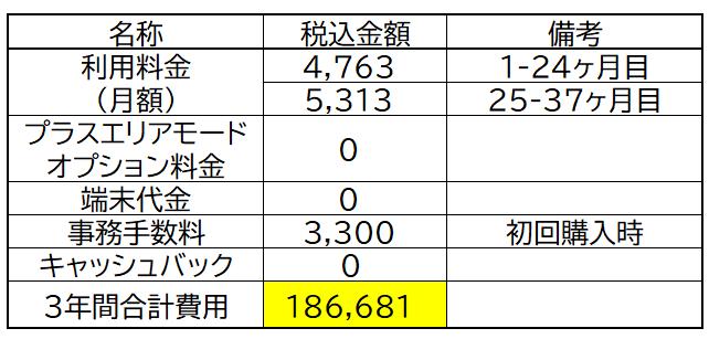 f:id:yuinomi:20210725174509p:plain