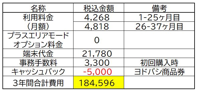 f:id:yuinomi:20210725175101p:plain
