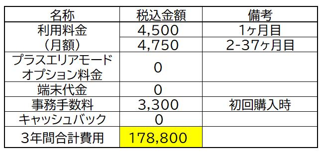 f:id:yuinomi:20210725180502p:plain
