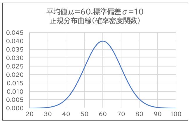 f:id:yuinomi:20210807181429p:plain