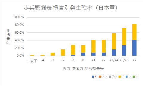 f:id:yuishika:20200428162450p:plain