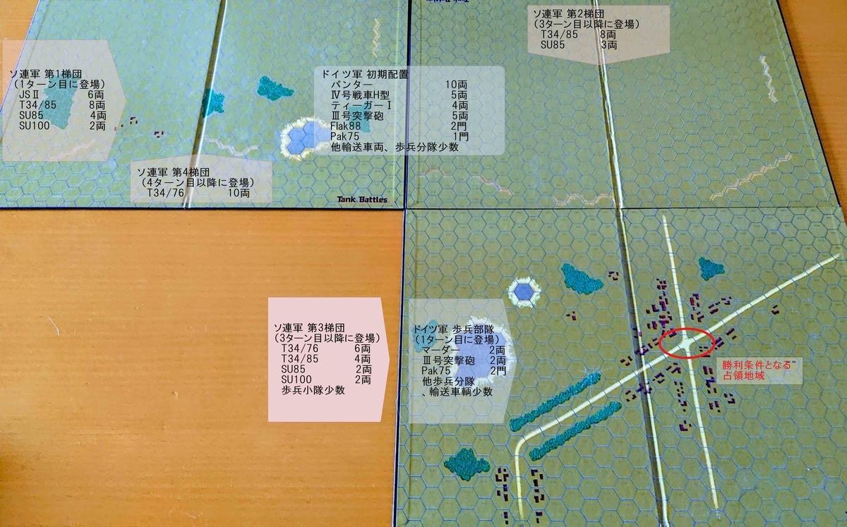 f:id:yuishika:20200601110858j:plain