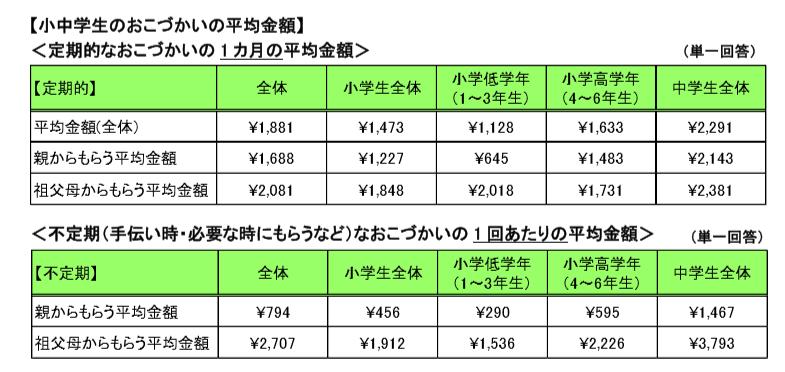 f:id:yuiyou831:20170210125444p:plain
