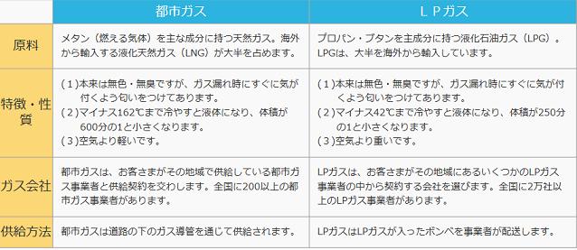 f:id:yuiyou831:20170217100805p:plain
