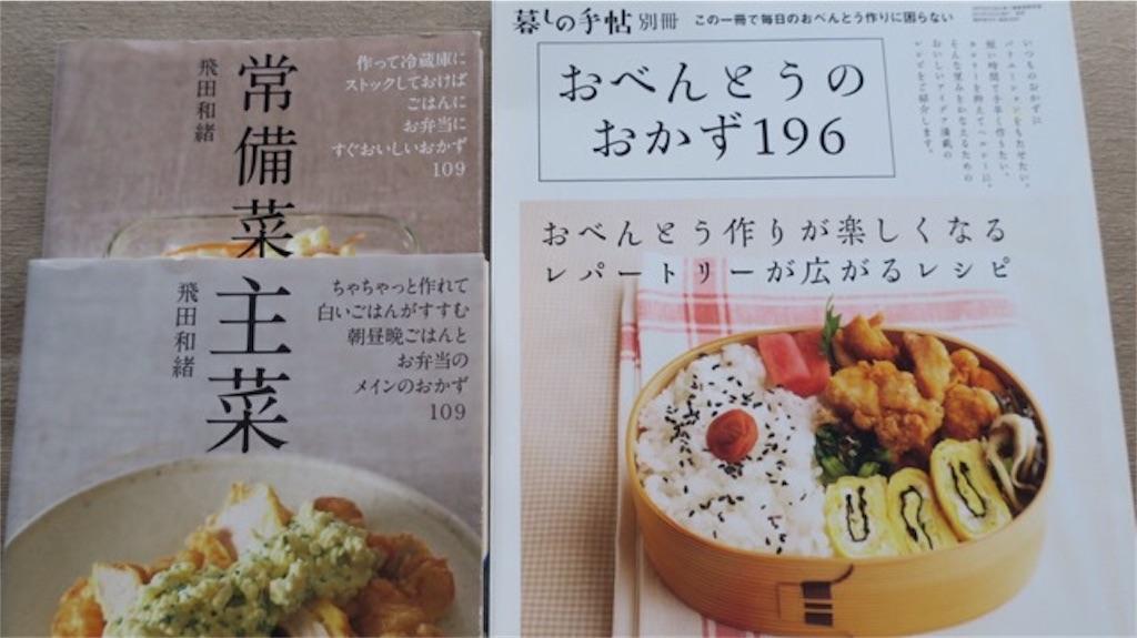 f:id:yuiyou831:20170524064132j:image