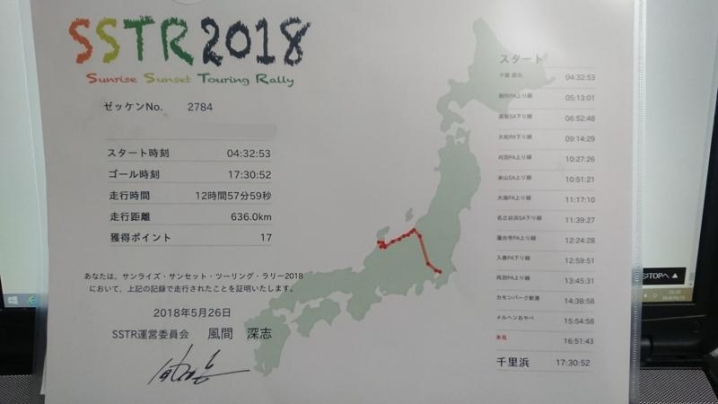 f:id:yujaaran:20180531235758j:plain