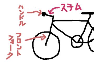 f:id:yuji-hayashi-jps:20161106190016p:plain