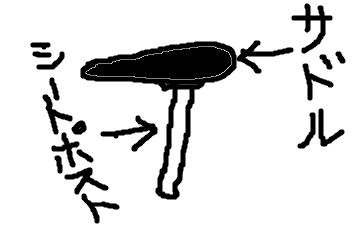 f:id:yuji-hayashi-jps:20161111104456p:plain