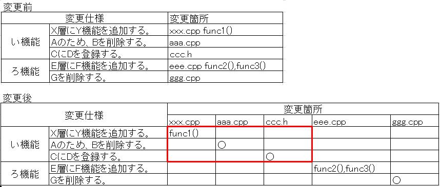 f:id:yuji-tanaak:20180217071525p:plain