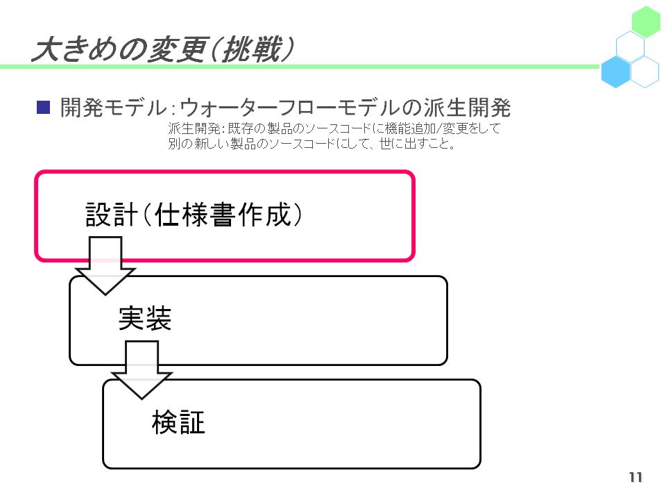 f:id:yuji-tanaak:20180303062341p:plain