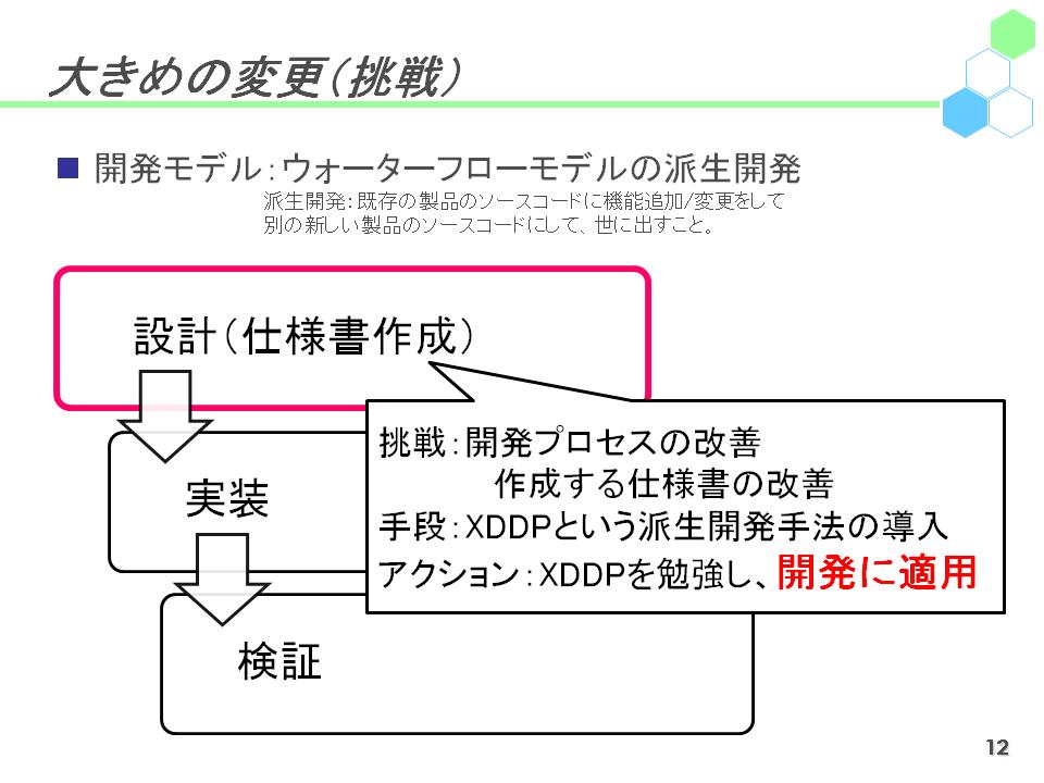 f:id:yuji-tanaak:20180303062344p:plain