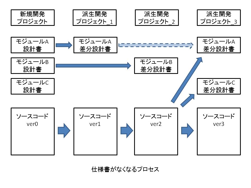 f:id:yuji-tanaak:20180407101626p:plain
