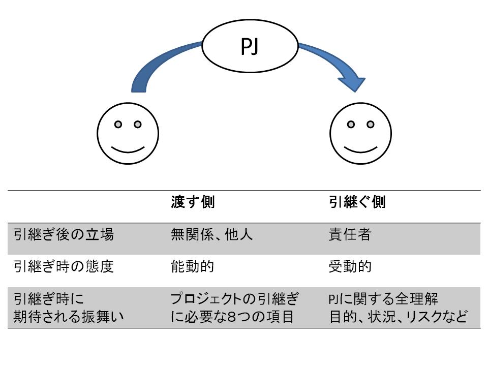 f:id:yuji-tanaak:20180414070502p:plain