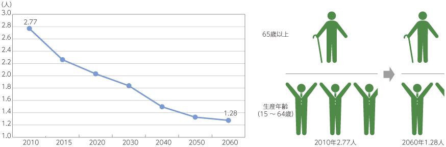 f:id:yuji-tanaak:20180504072349p:plain