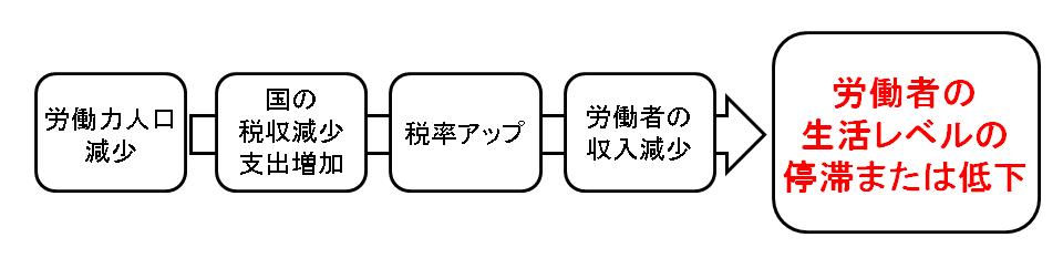 f:id:yuji-tanaak:20180504080346p:plain