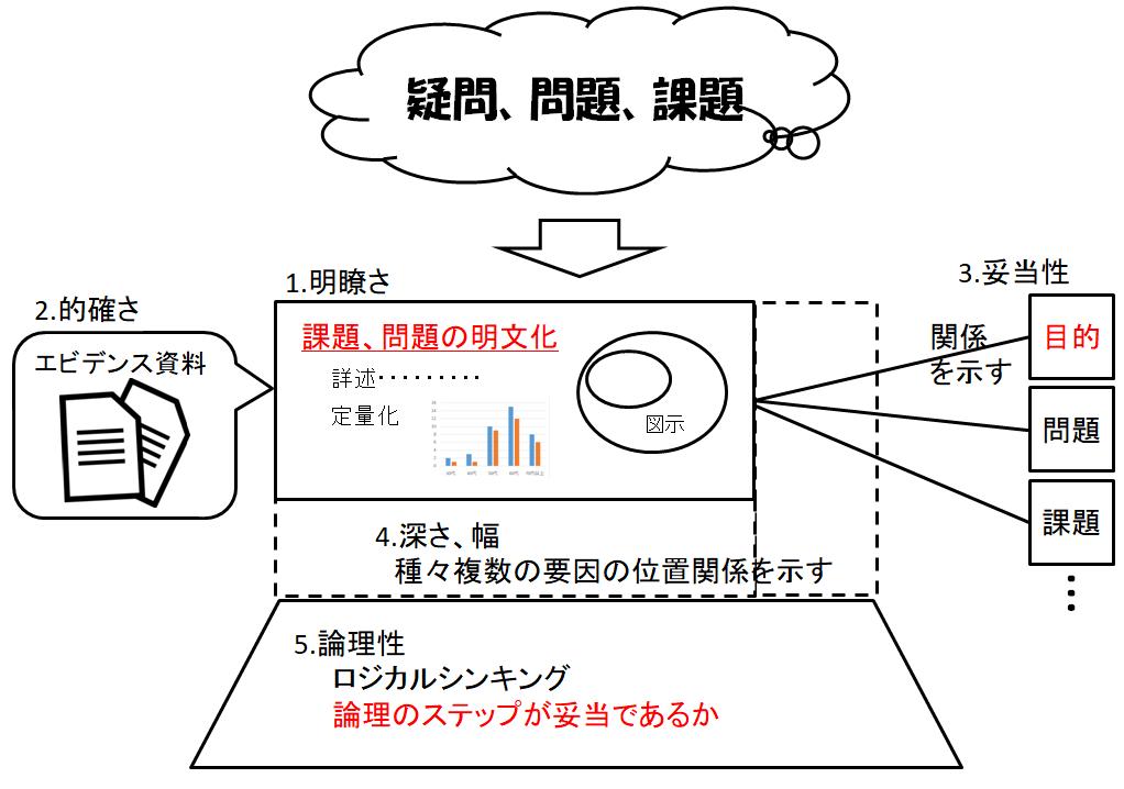 f:id:yuji-tanaak:20180603080143p:plain