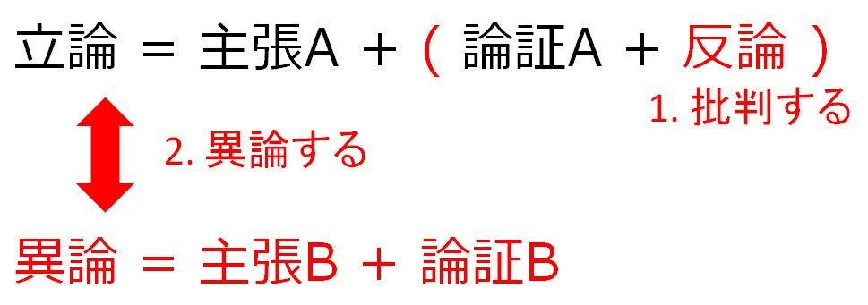 f:id:yuji-tanaak:20180811103445j:plain