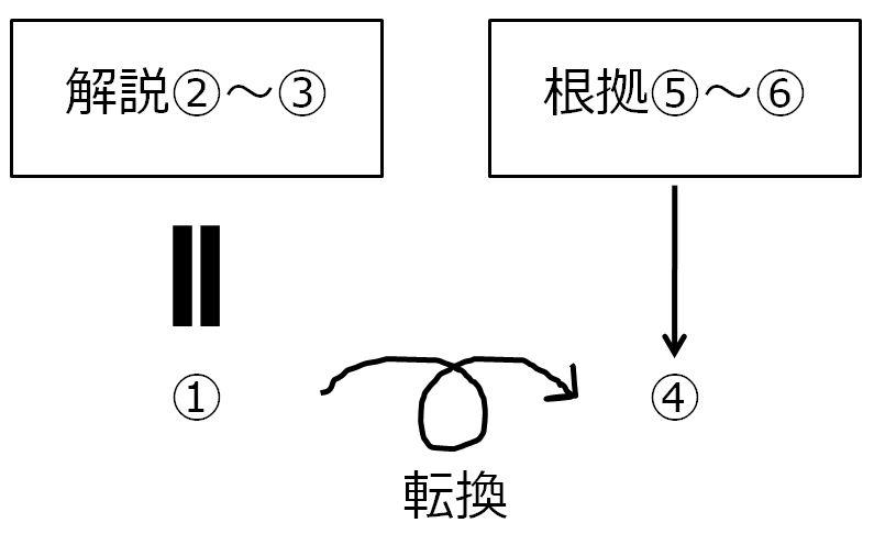 f:id:yuji-tanaak:20180811190714j:plain