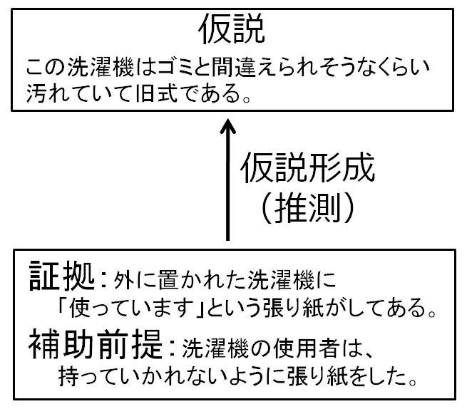 f:id:yuji-tanaak:20180811192110j:plain