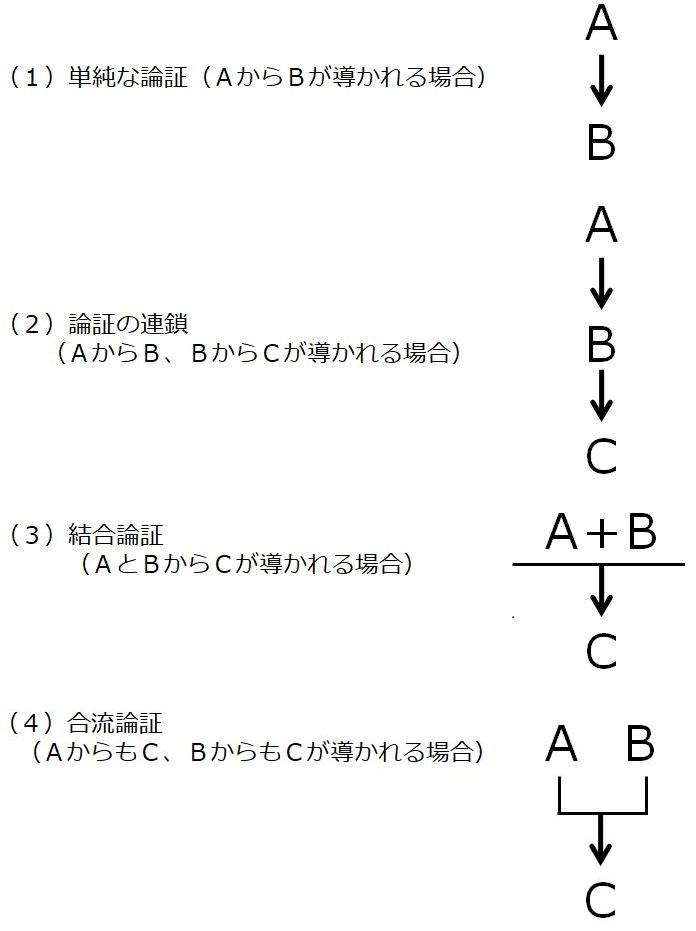 f:id:yuji-tanaak:20180811195653j:plain