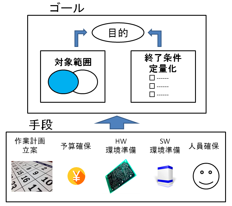 f:id:yuji-tanaak:20180930064651p:plain