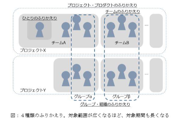 f:id:yuji-tanaak:20181013070211j:plain