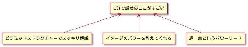 f:id:yuji-tanaak:20181222094109p:plain