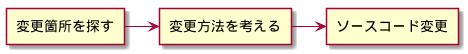 f:id:yuji-tanaak:20181224212821p:plain