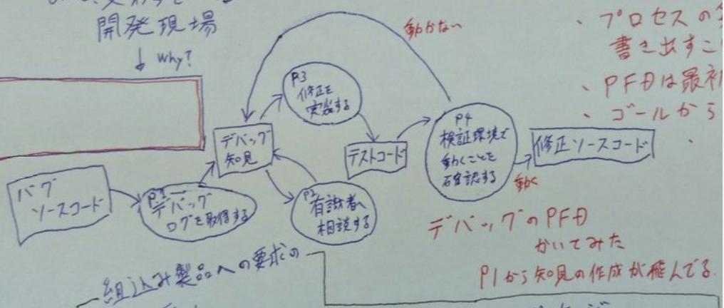 f:id:yuji-tanaak:20190120063333p:plain