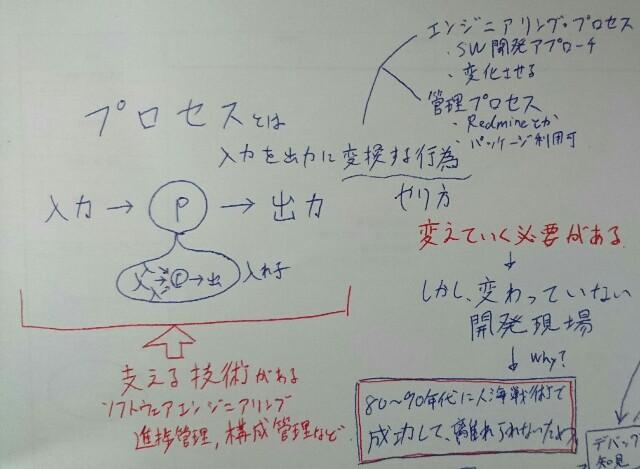 f:id:yuji-tanaak:20190120070741j:plain