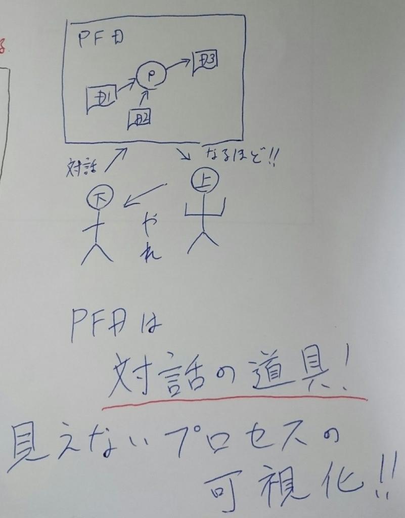 f:id:yuji-tanaak:20190120072606j:plain