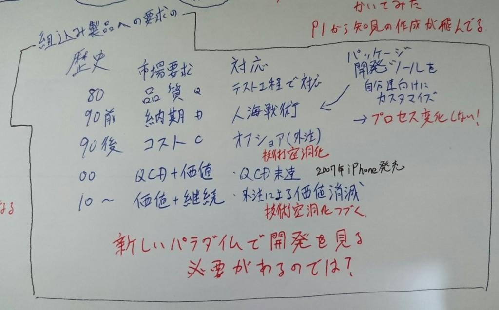 f:id:yuji-tanaak:20190120072645j:plain