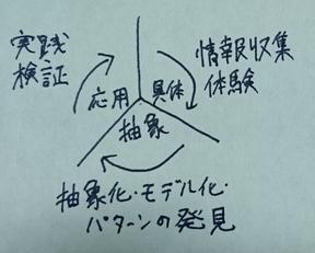 f:id:yuji-tanaak:20190126080134p:plain