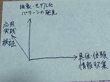 f:id:yuji-tanaak:20190126080153p:plain