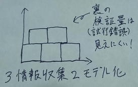 f:id:yuji-tanaak:20190126080239p:plain