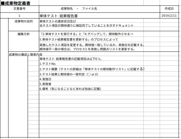 f:id:yuji-tanaak:20190211121204p:plain