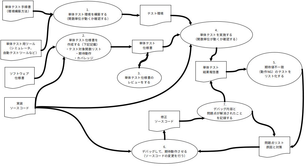 f:id:yuji-tanaak:20190216065621p:plain