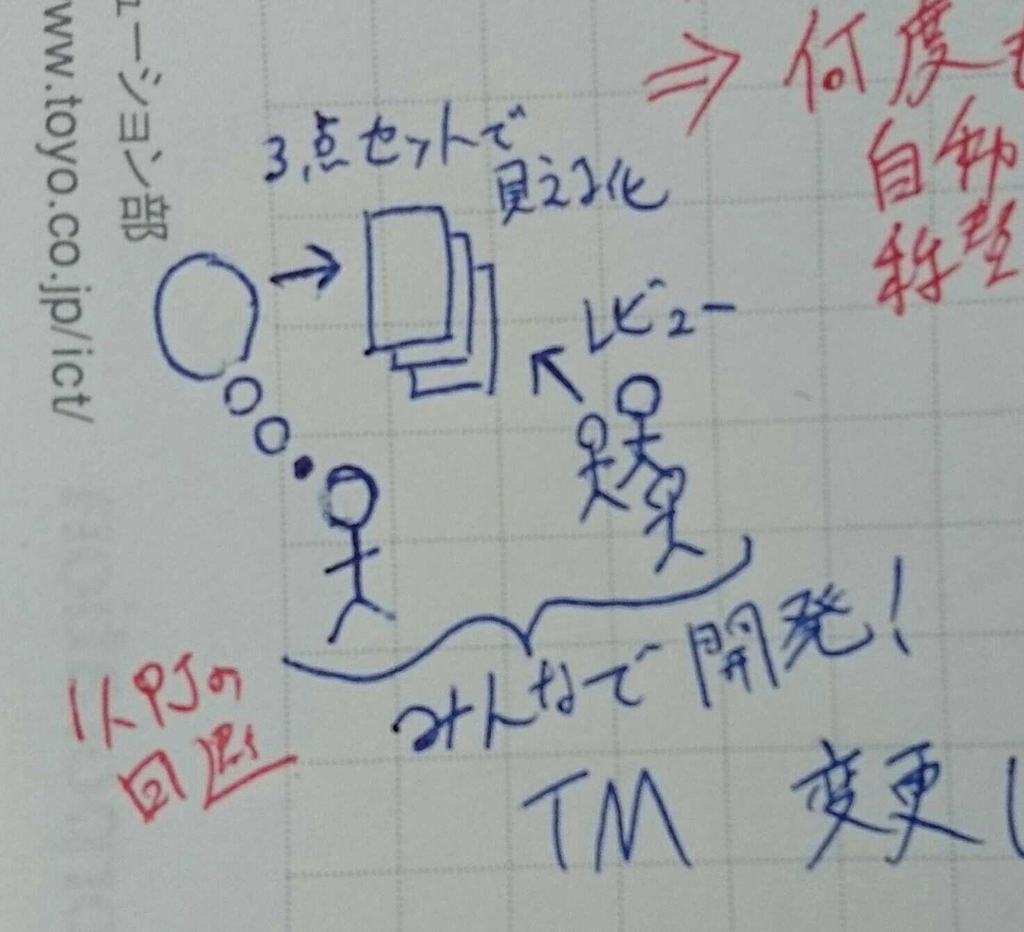 f:id:yuji-tanaak:20190217130314j:plain