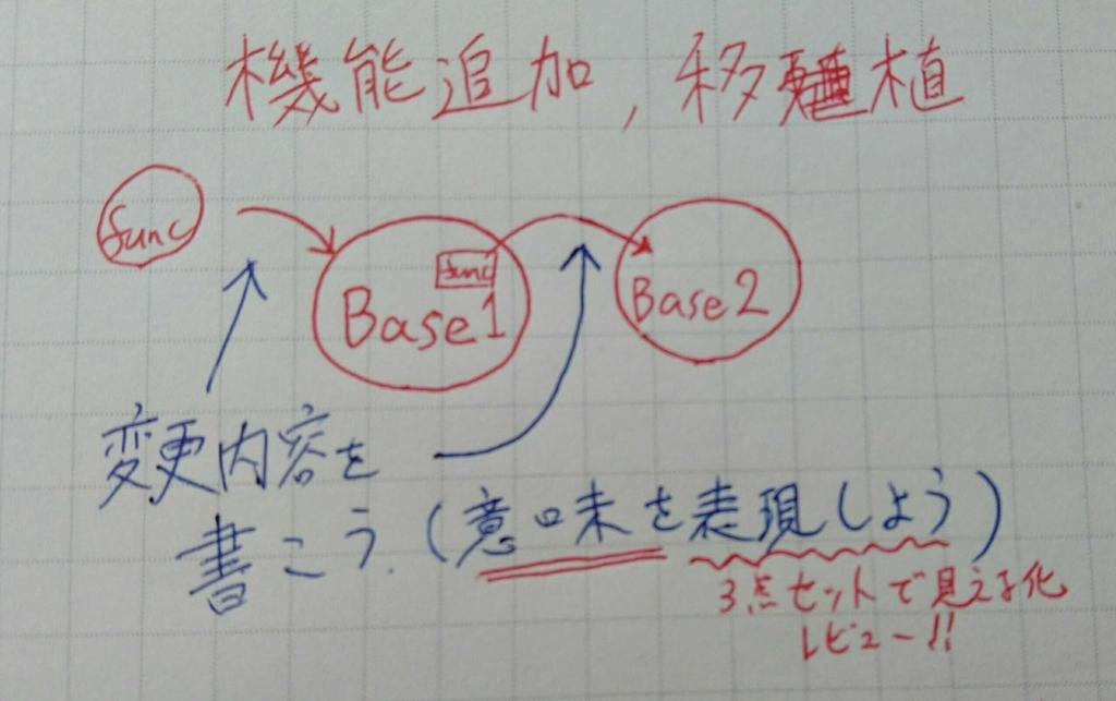 f:id:yuji-tanaak:20190217202915j:plain