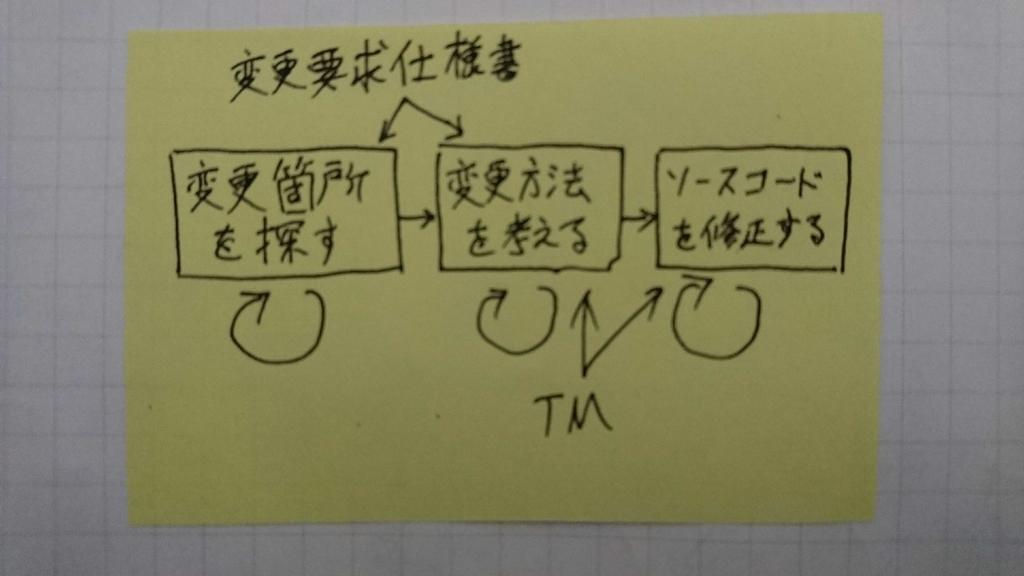 f:id:yuji-tanaak:20190217205246j:plain
