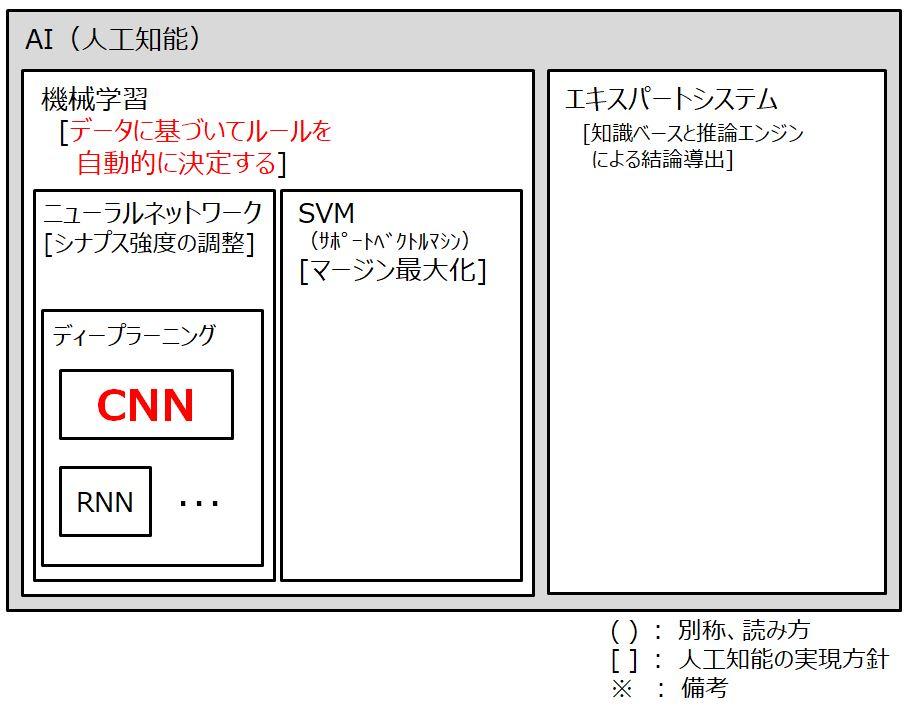 f:id:yuji-tanaak:20190429154614j:plain