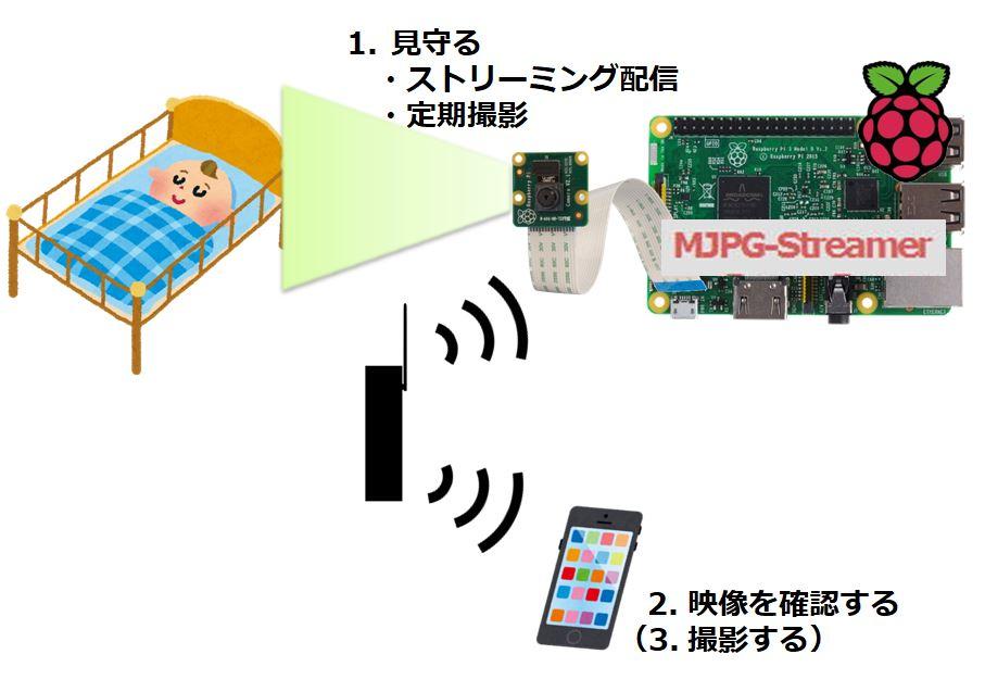 f:id:yuji-tanaak:20190608061857j:plain