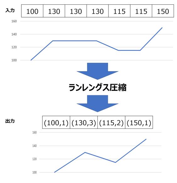 f:id:yuji-tanaak:20200813134536p:plain